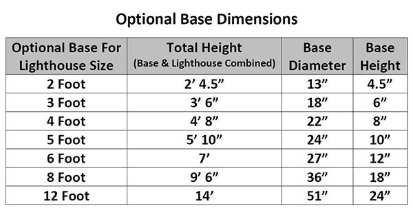 Base Dimensions For Amish Made Wood & Poly Garden Lighthouses